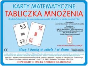 """Karty matematyczne """"Tabliczka mnożenia"""""""